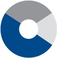 www.ccif.ch
